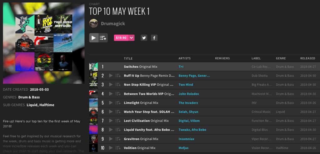 Drumagick Top 10 Week 1 May 2018